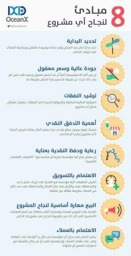 8 مبادئ لنجاح أي مشروع Learning Websites Life Skills Activities Study Skills