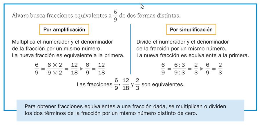 Como Hallar Fracciones Equivalentes Fracciones Para Primaria Fracciones Equivalentes Fracciones
