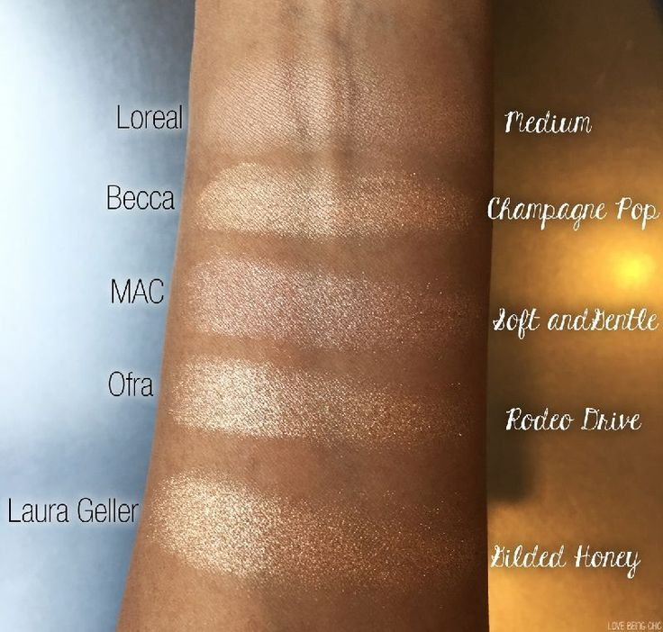 Image result for ofra rodeo drive highlighter vs champagne pop ...