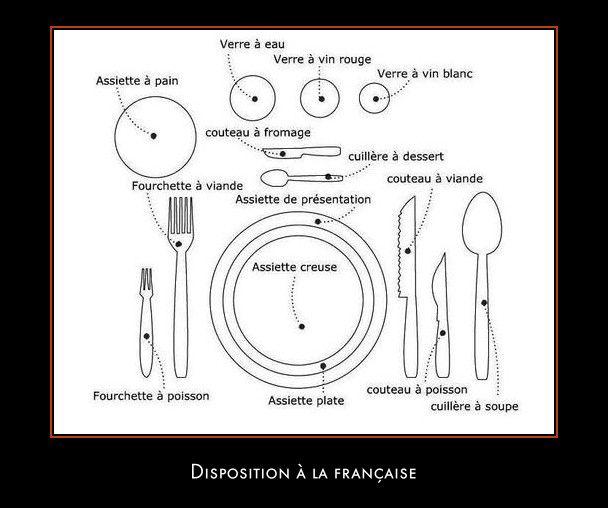image : comment dresser une table  à la française | cuisine