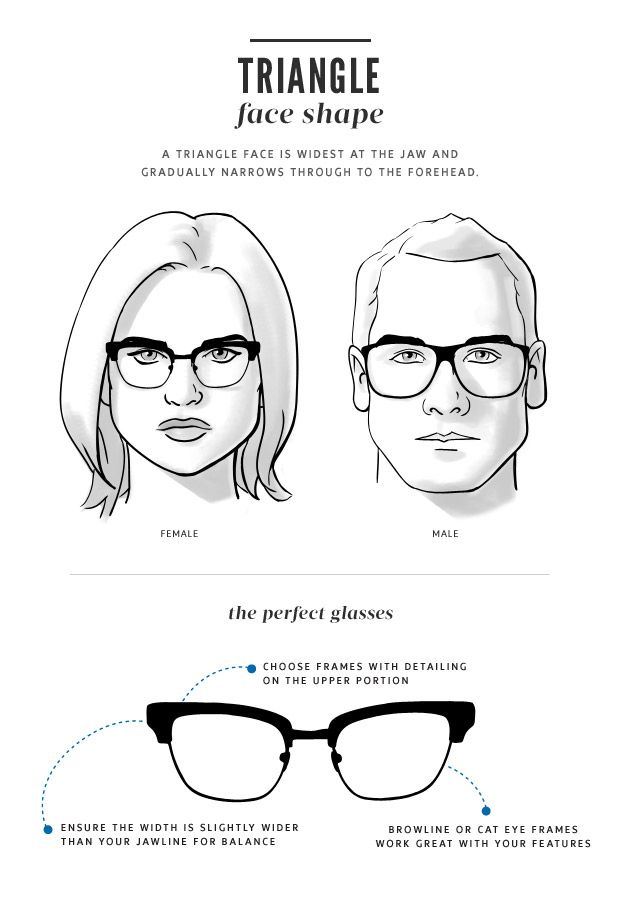 ddbcdc0a71 Face Shape Guide for Glasses