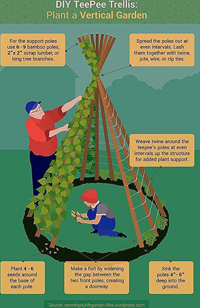 Magical Children's Garden Design Ideas 2020