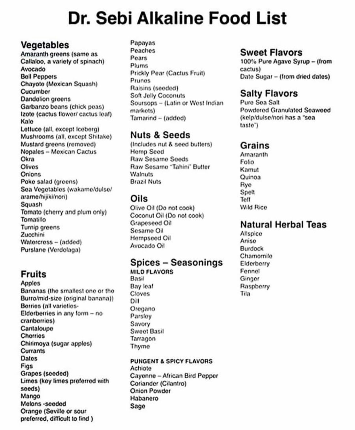 dr sebi alkaline diet foods list