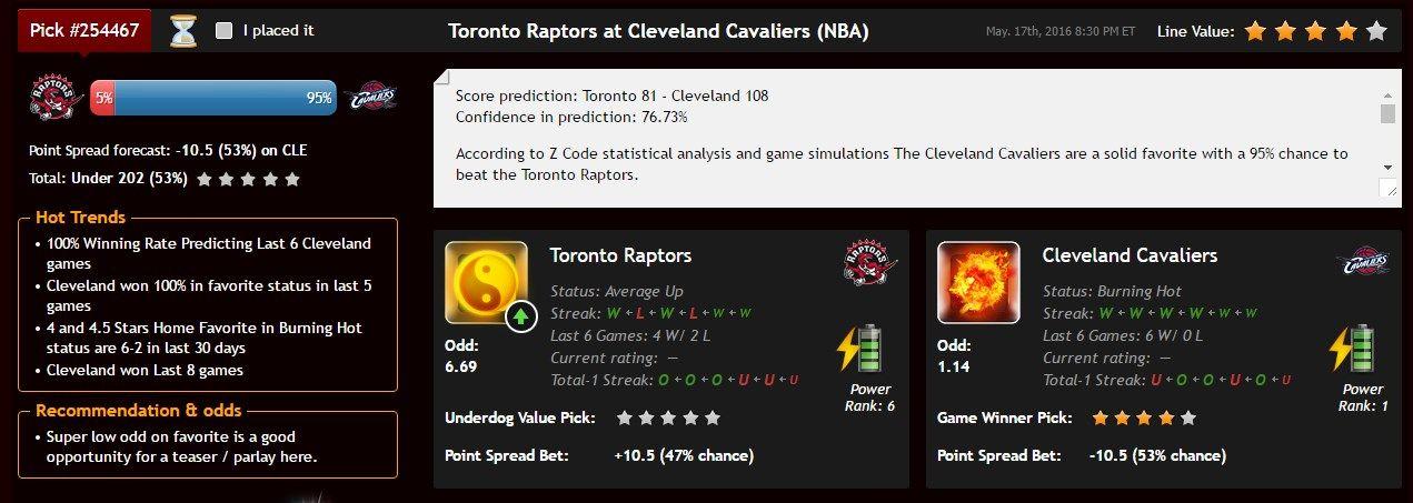 Cavaliers vs Raptors, gana hoy en tus apuestas! Cavs