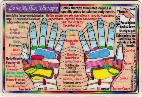 Zone reflex therapy - hand reflexology wallet chart | Health