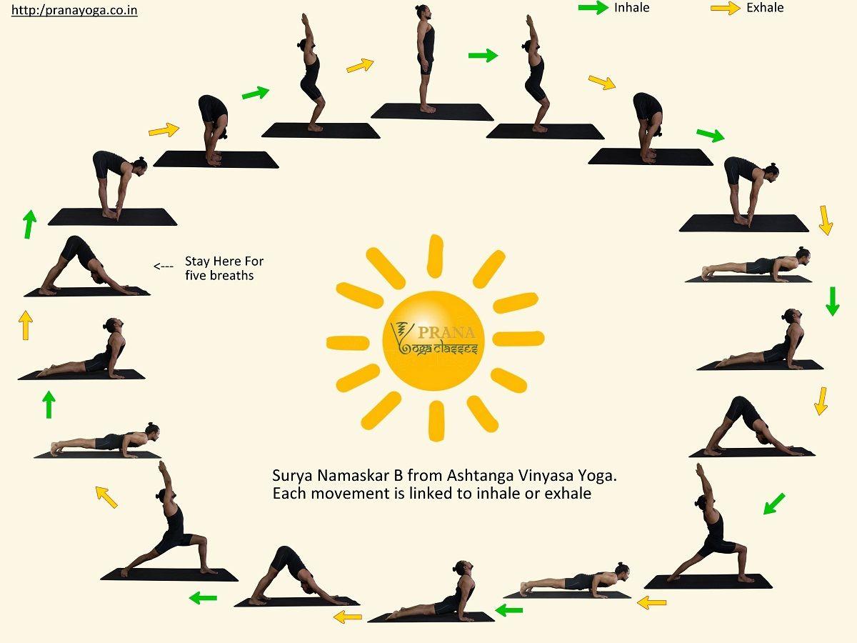 Surya Namaskar B Ashtanga Vinyasa Yoga Ashtanga Vinyasa Yoga Ashtanga Yoga Ashtanga Yoga Poses