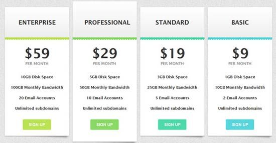 15 BEAUTIFUL CSS/HTML TABLE FOR WEB DESIGNER   twd   Pinterest ...