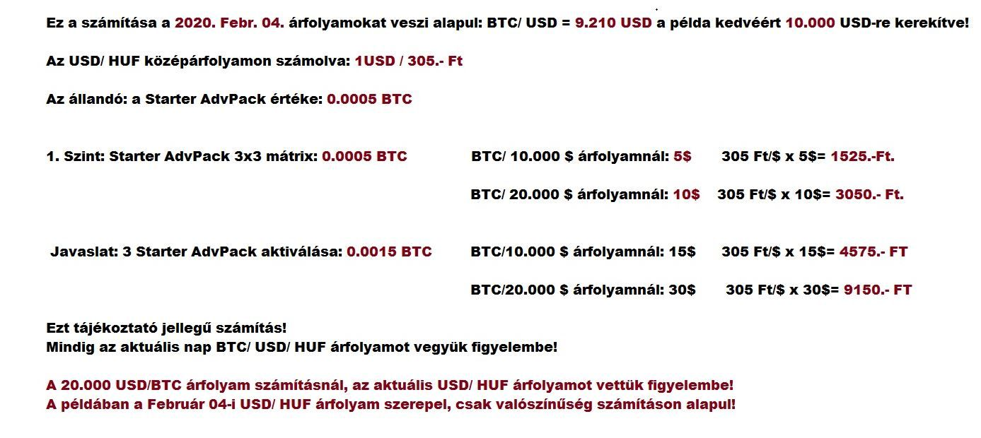 Bitcoin bányászat – útmutató a legnagyobb kriptovaluta (BTC) bányászatához - mi-lenne.hu