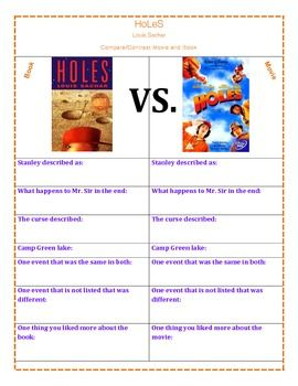 Printables Holes Worksheets 1000 images about holes on pinterest louis sachar genre activities and writing lessons