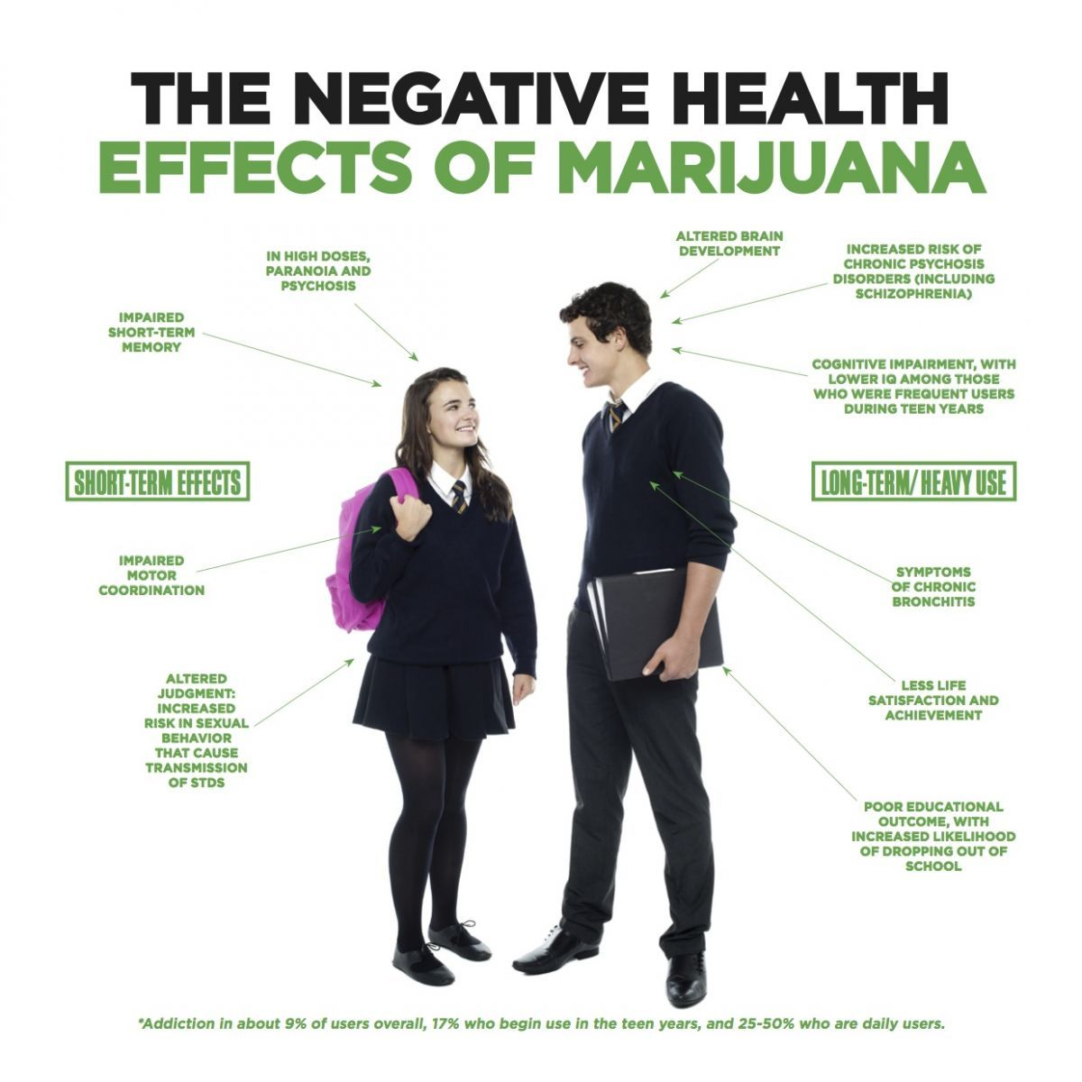 an analysis of the marijuana effects As discussed in the enclosed analyses, marijuana has a high potential for abuse,  no  marijuana's effects, including potential medical uses for marijuana and its.