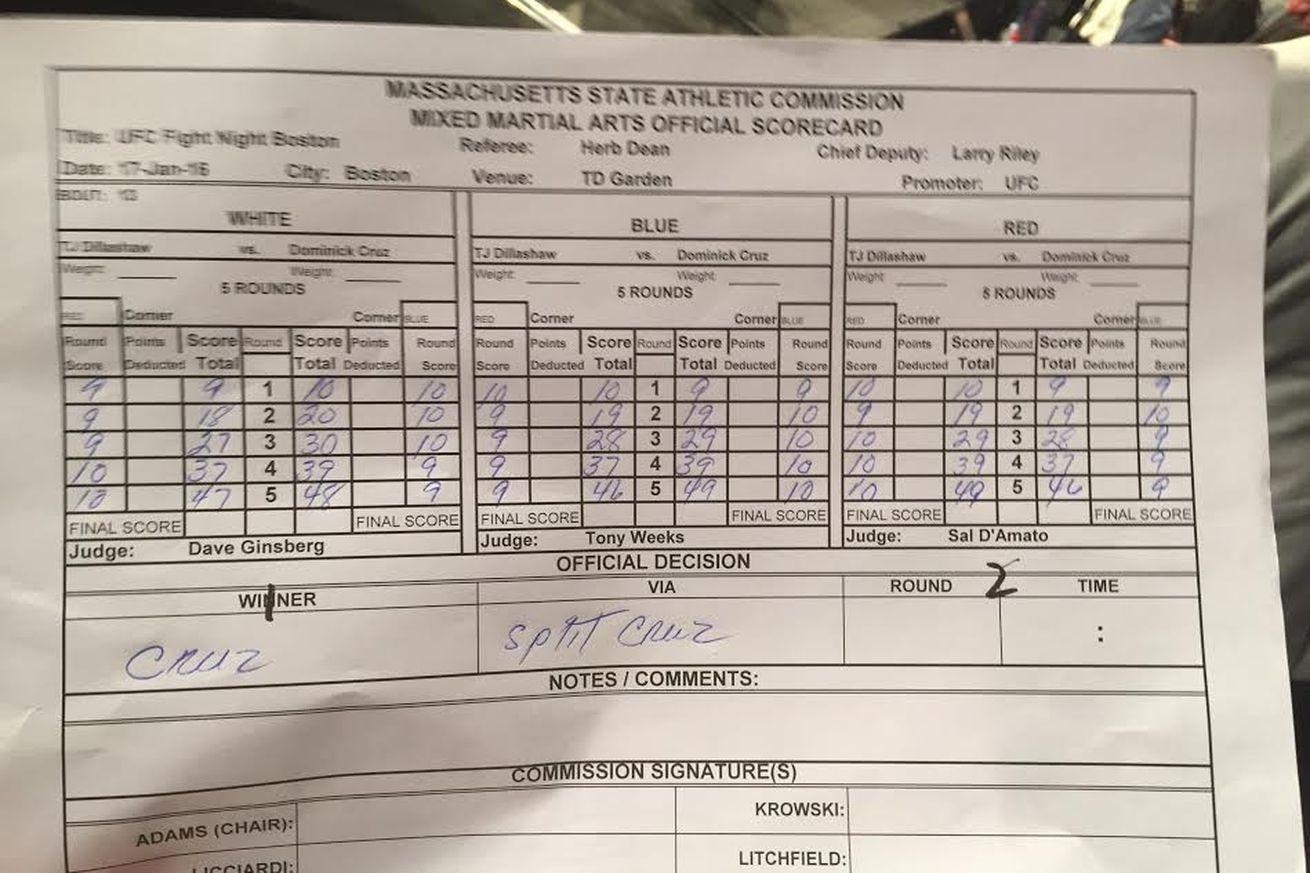 Dominick Cruz Vs T J Dillashaw Ufc Fight Night 81 Scorecard Ufc Fight Night Dominick Cruz Ufc