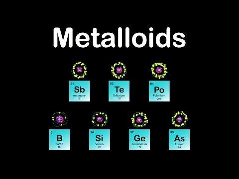 Periodic table songperiodic table of elementsmetalloids youtube periodic table songperiodic table of elementsmetalloids youtube urtaz Images