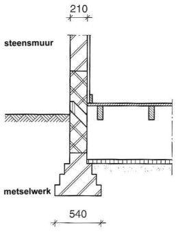 Staal Fundering Op Staal Metselwerk Www Jellema Online
