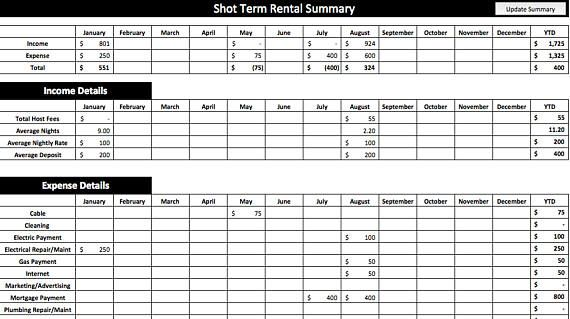 Short Term Rental Analysis Excel Template With Images Excel