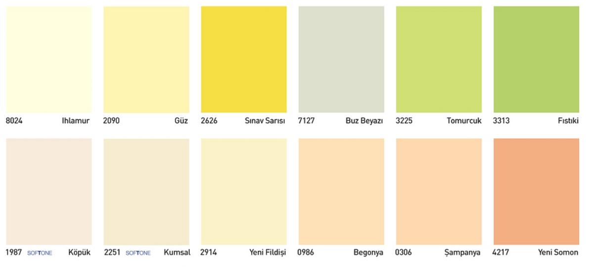 Dyo Renk Kartelasi Katalogu Ve Ic Cephe Boya Renkleri Boya