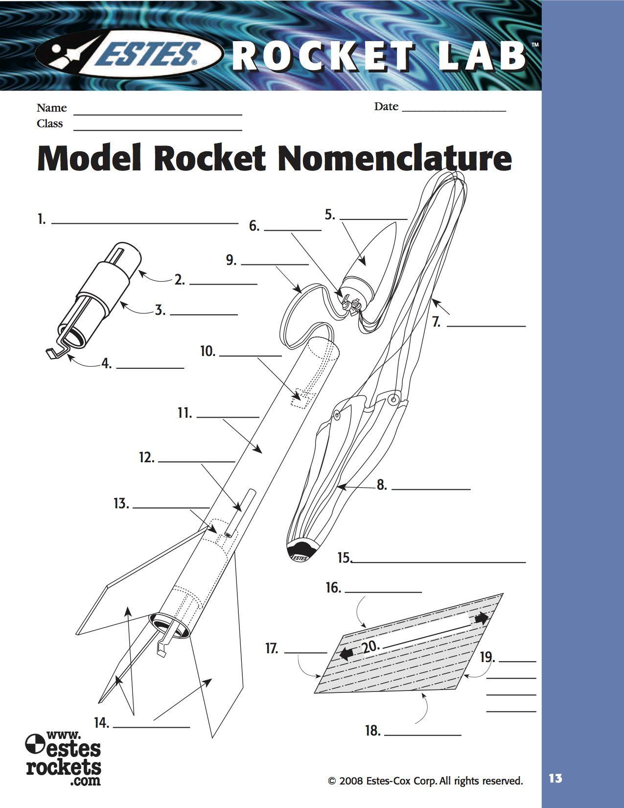 model rocket nomenclature chemical reactions rockets product launch lockets [ 1275 x 1650 Pixel ]