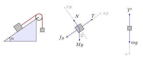 Free Body Diagram Diagrama De Cuerpo Libre Free Body Diagram Vectores Fisica Fisica Vector