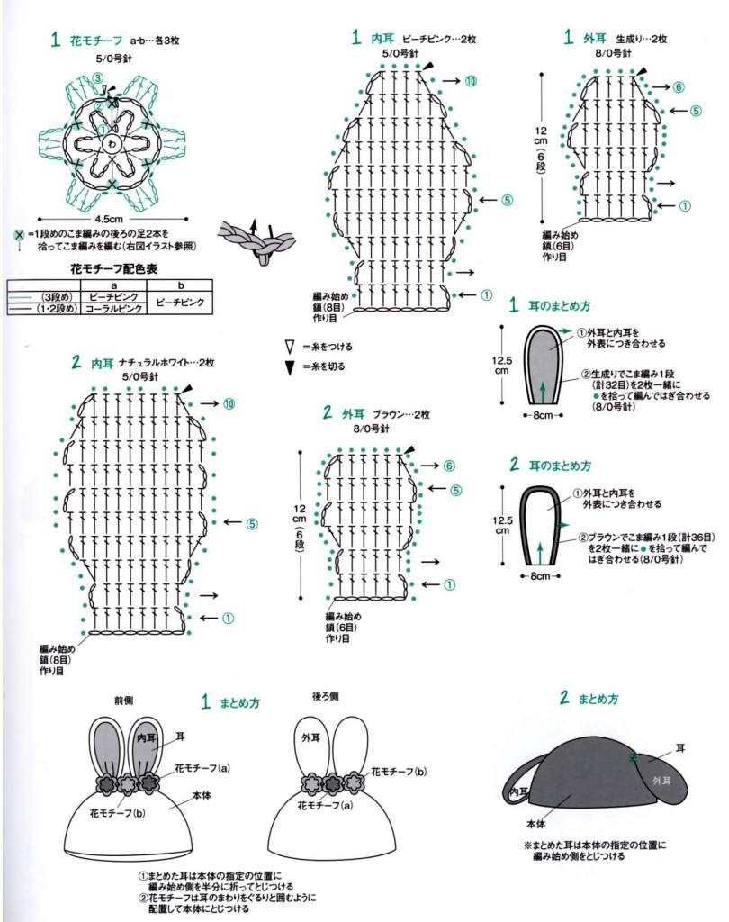 Japanese crochet hat patterns for kids
