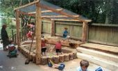 Photo of Backyard playground ideas play structures natural wood 40 su…