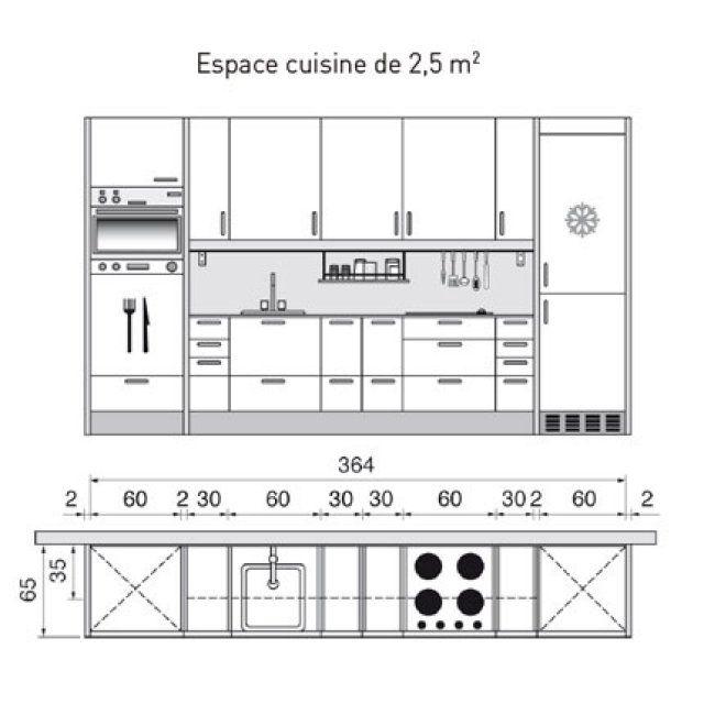 Plan de cuisine en I de 3m64 Garage apartments, Kitchens and