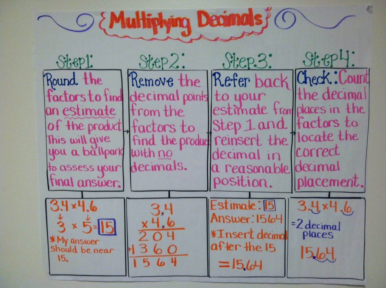 Multiplying decimals also best numbers operations in base ten images th grade math rh pinterest