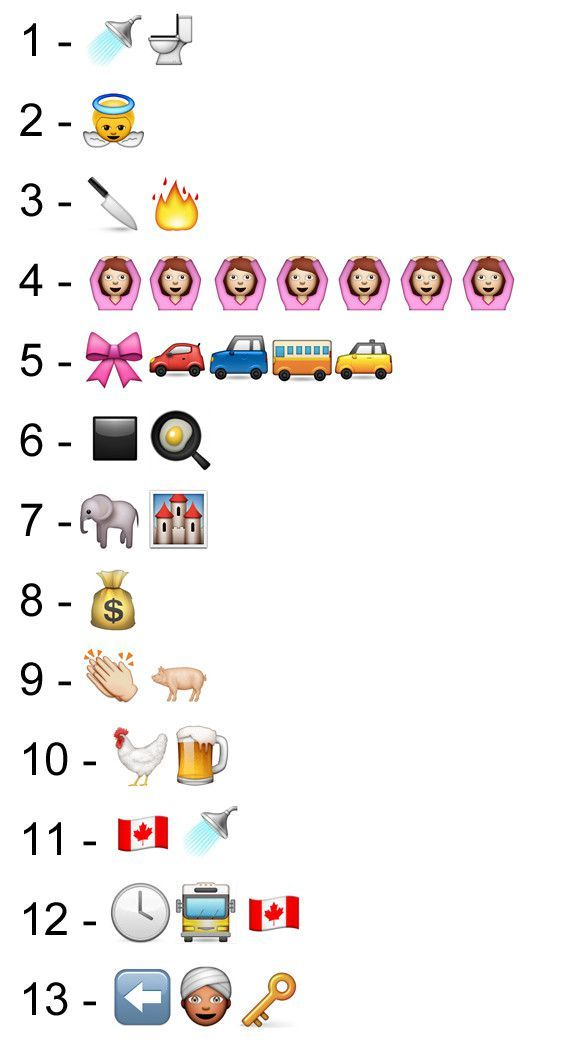 As The Tube Strike Caused Untold Misery To Thousands Of Londoners On Thursday This Quiz Challenged People T Emoji Quiz Guessing Games For Kids Guess The Emoji