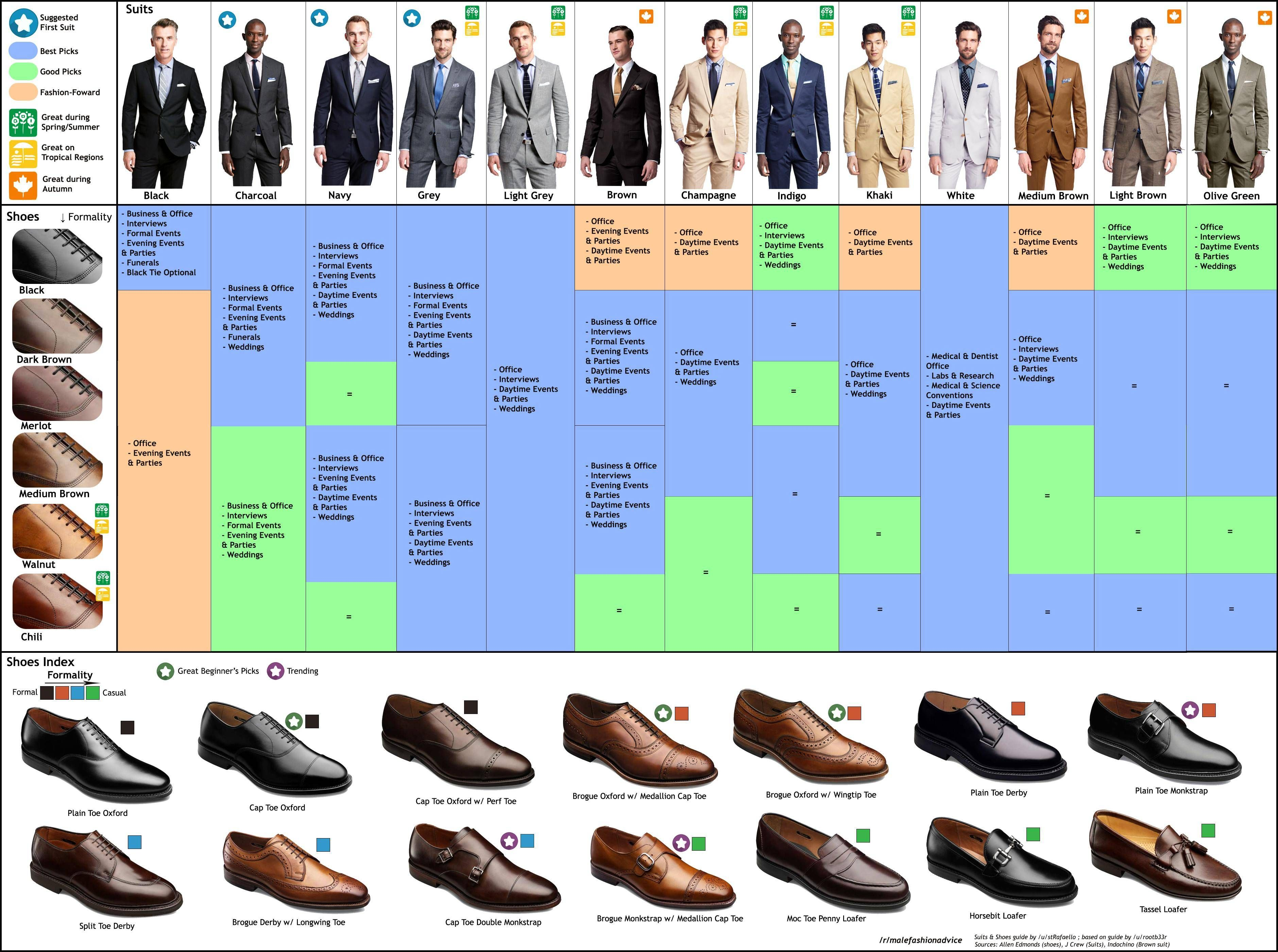 Updated my visual guide for Suits and Dress Shoes. WIP, feedback