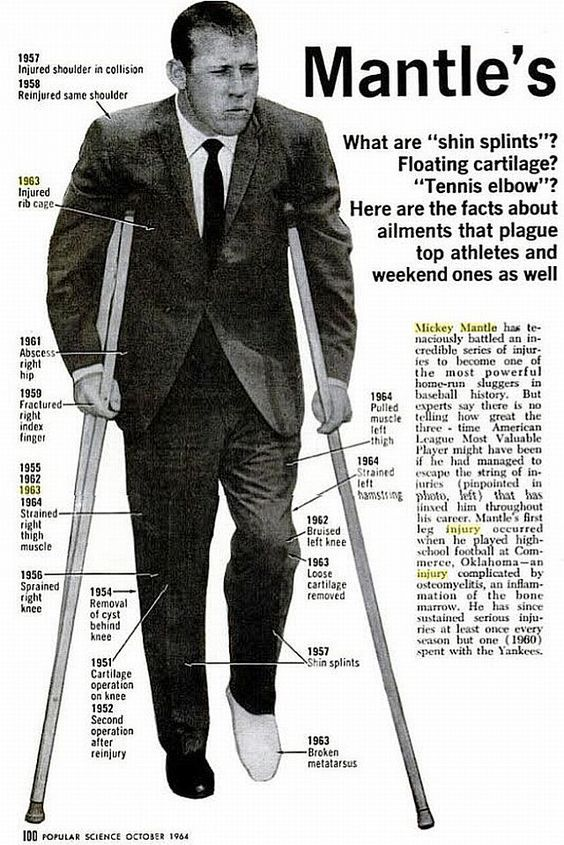Mickey Mantle his medical charts made him the poster boy for - medical charts