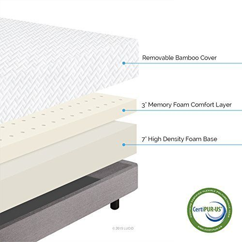 Lucid 10 Inch Plush Memory Foam Mattress Dual Layered Certipur Us Certified 25 Year Warranty Full Http Www Furnituressale Com Lucid 10 Inch Plush Mem