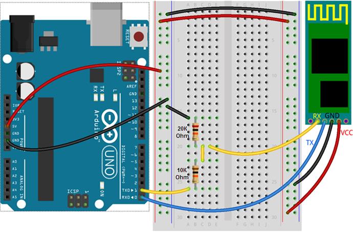 arduino uno bluetooth module