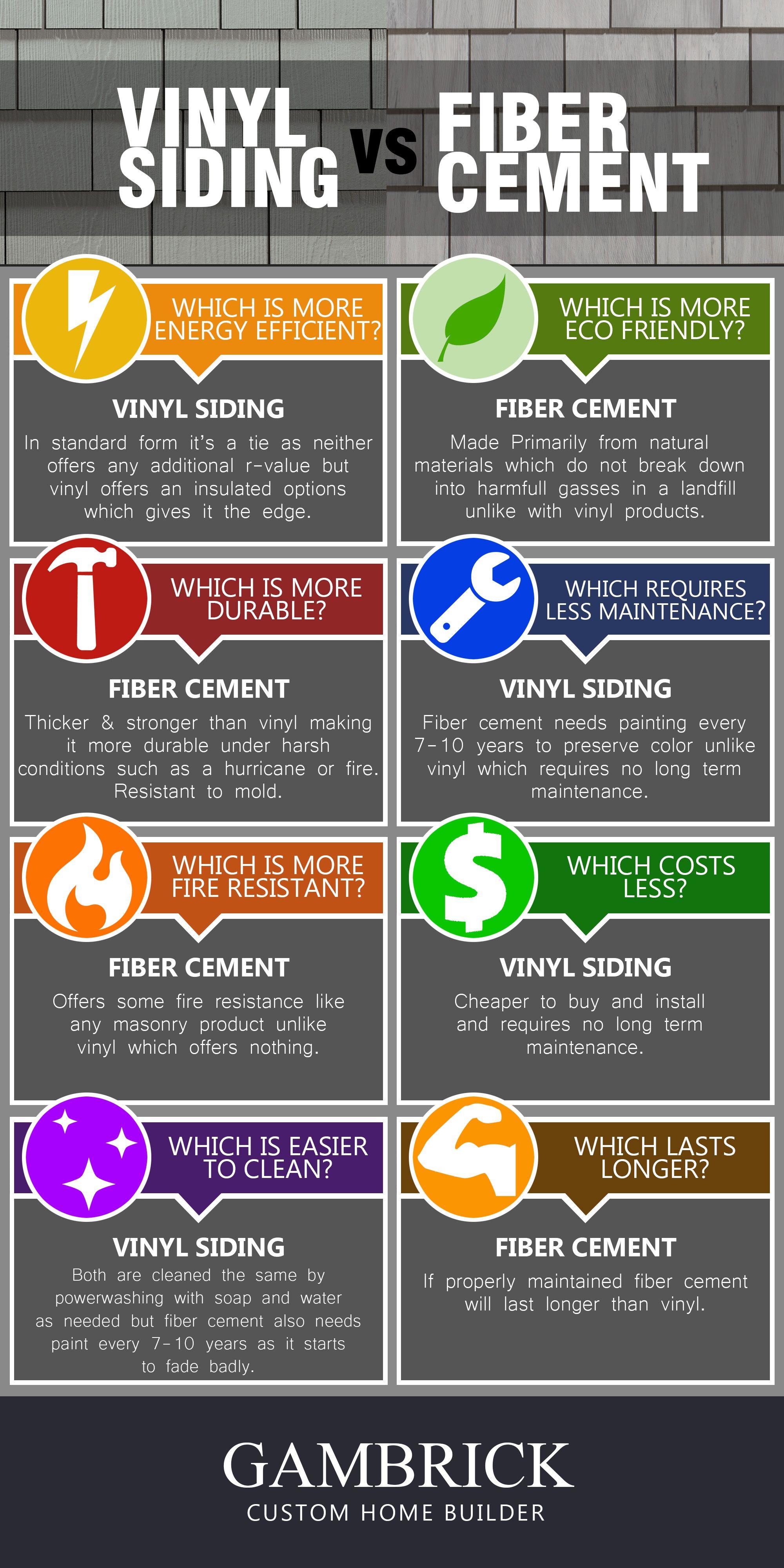 Vinyl Siding Vs Fiber Cement Infographics Exterior Siding Vinyl Siding Siding