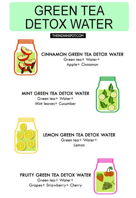 Green Tea + Fruit + Herbs + Spices -Green - Tea Detox Water for - ways to stay awake