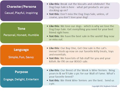 How To Design A Social Media Campaign Social Media Branding Social Media Campaign Social Media