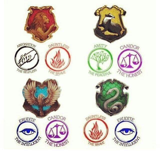 Oh My Gosh This Is Brilliant I Would Definitely Be Grifandor Harry Potter Houses Harry Potter Universal Harry Potter Wallpaper