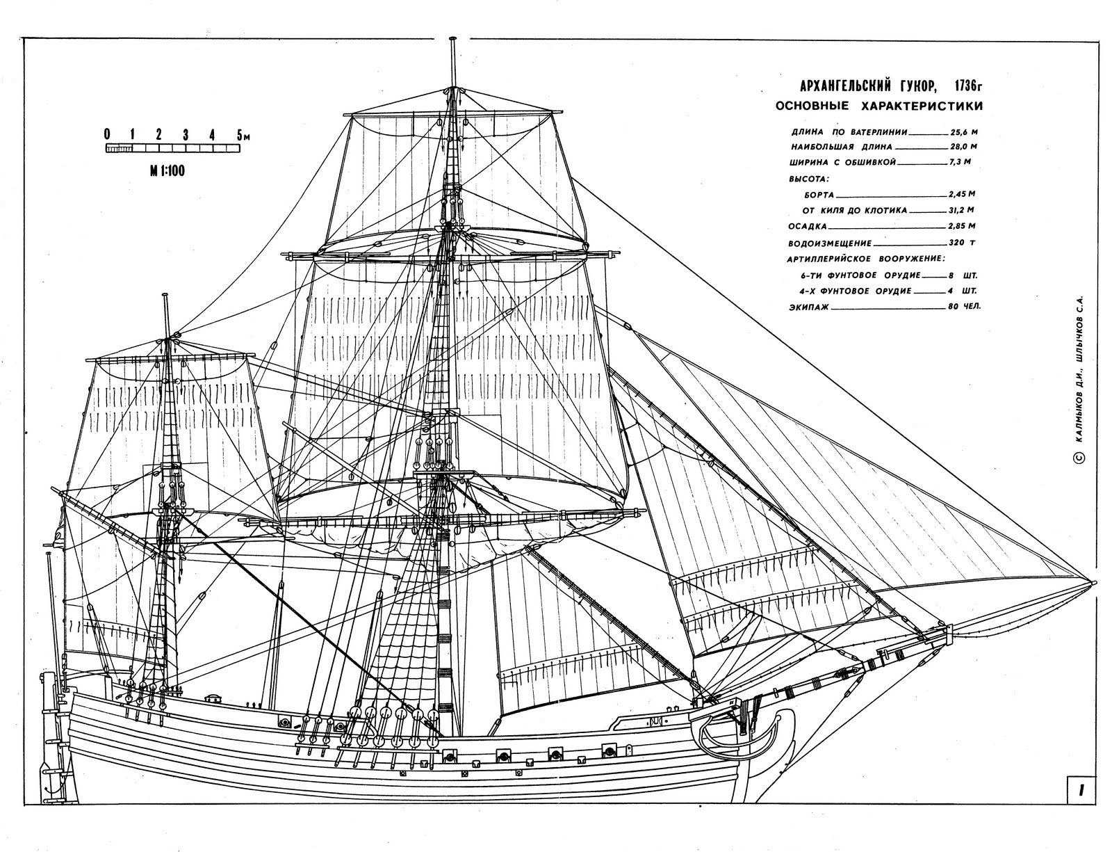 Wooden Ship Diagram - Residential Electrical Symbols •
