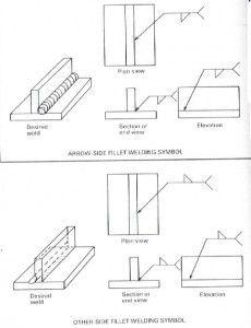 Fillet Weld Solidworks Welding Design Welding