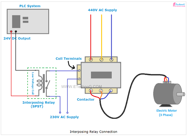 Interposing Relay Connection Analog Circuits Relay Connection