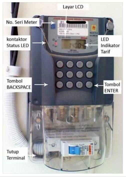 Kode rahasia pada mesin PLN Prabayar yang wajib kalian tahu