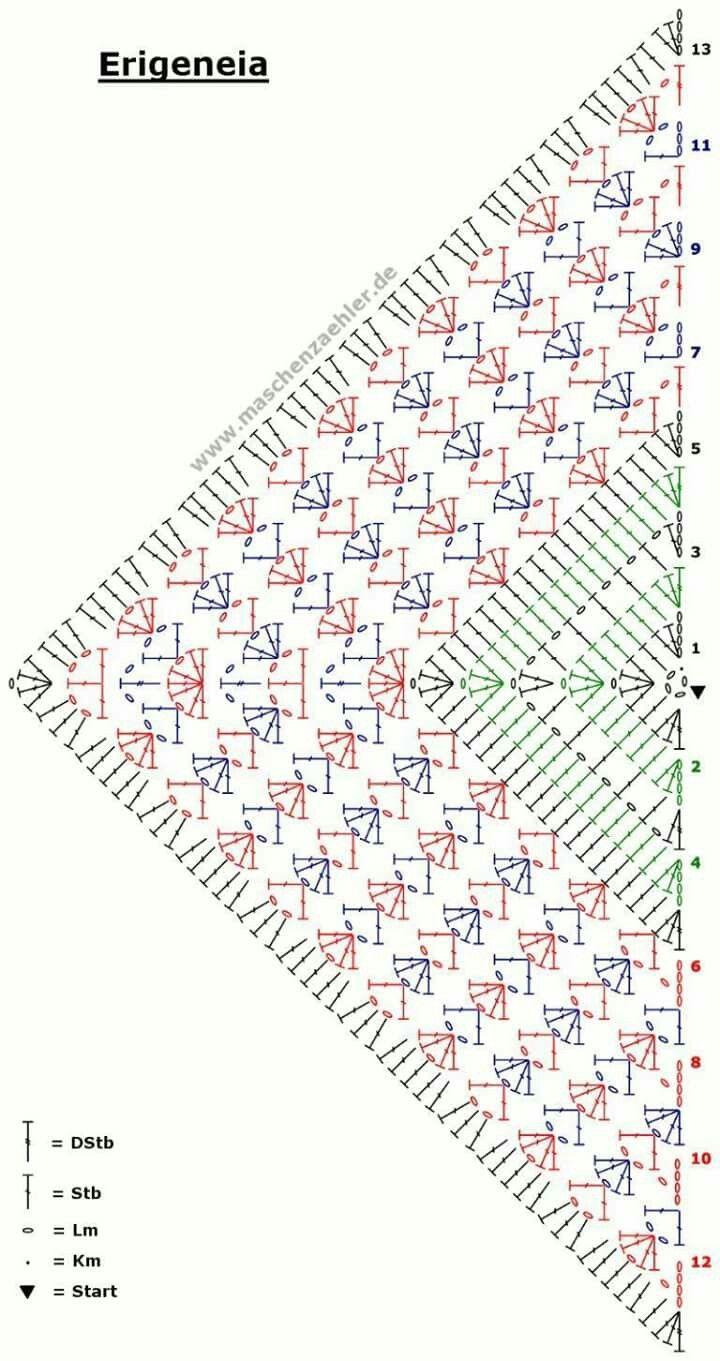 Grafico - xale | Graficos de croche | Pinterest | Croché, Chal y ...