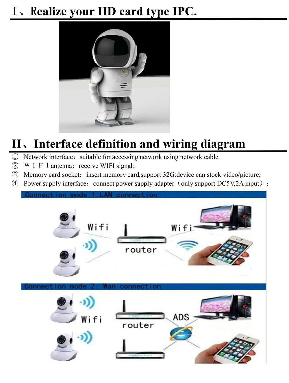 Securityman Ipcam Sd Diy Wireless Wired Ip Camera Mcyipcamsd New Wan Wiring Diagram Shopping Pinterest And Security