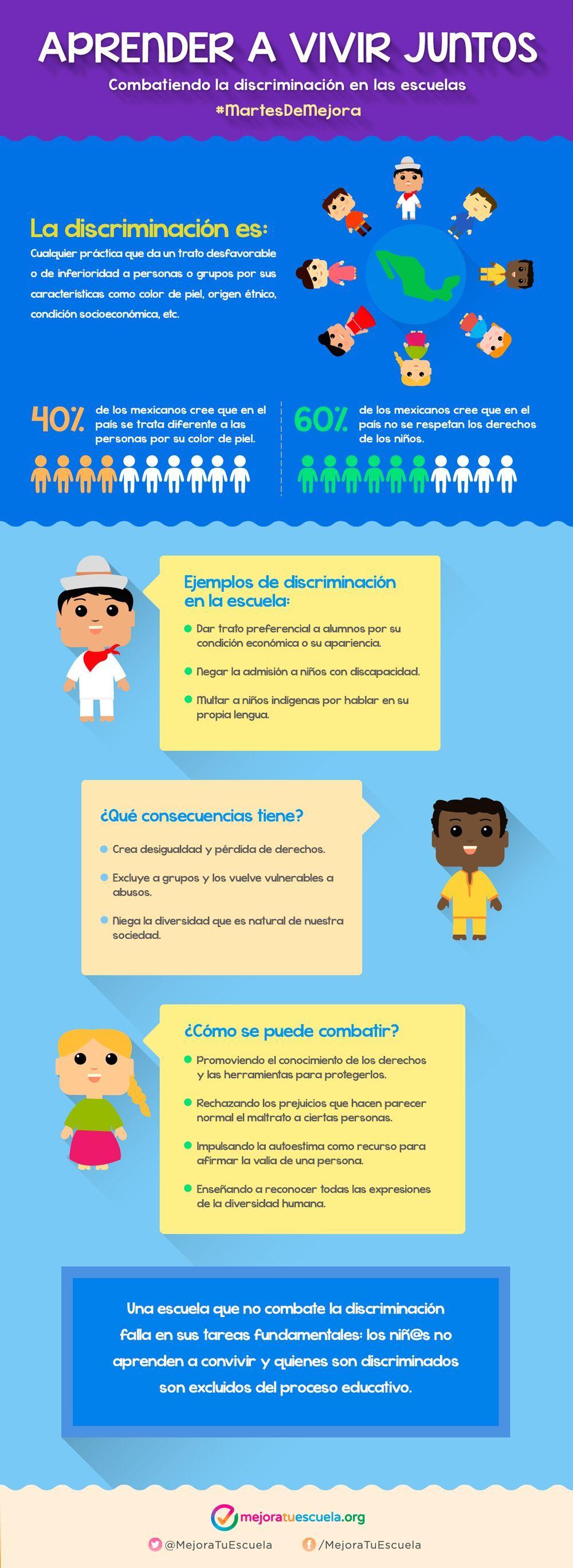 Discriminación En El Aula Cómo Enfrentarla Infografía Discriminacion Aprender A Vivir Juntos Infografia