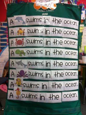 ocean theme pocket chart idea