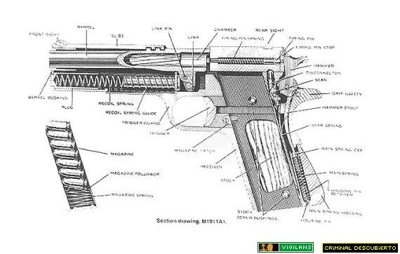 Colt1911 Weapons Firearms Diagrams Pinterest Colt 1911