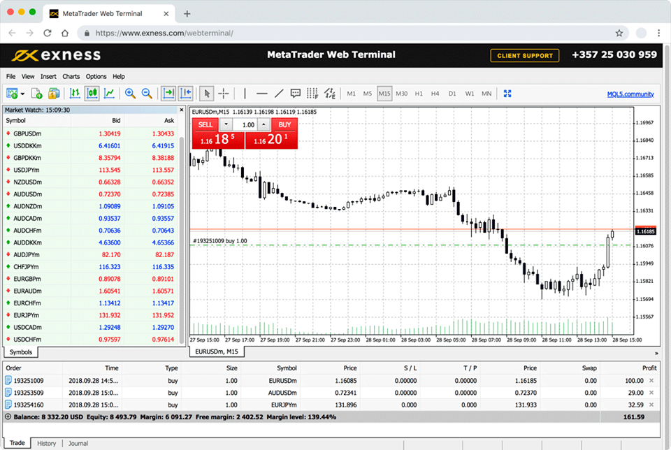 Forex Trading — Understanding Commissions, Spreads and Trading Costs