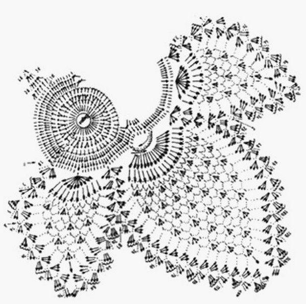 Hiboux et leurs grilles gratuites , au crochet ! | buhos | Pinterest ...