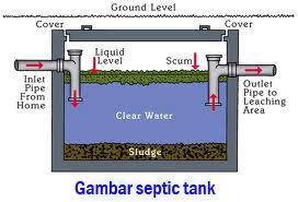 Septic Tank Bio Portable Toilet Septic Tank Bio Tratamiento De Aguas Negras Tratamiento De Aguas Residuales Tratamiento De Aguas