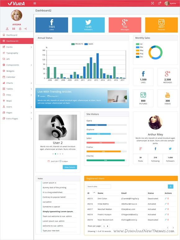 VueJS is clean and modern design responsive #Laravel admin template
