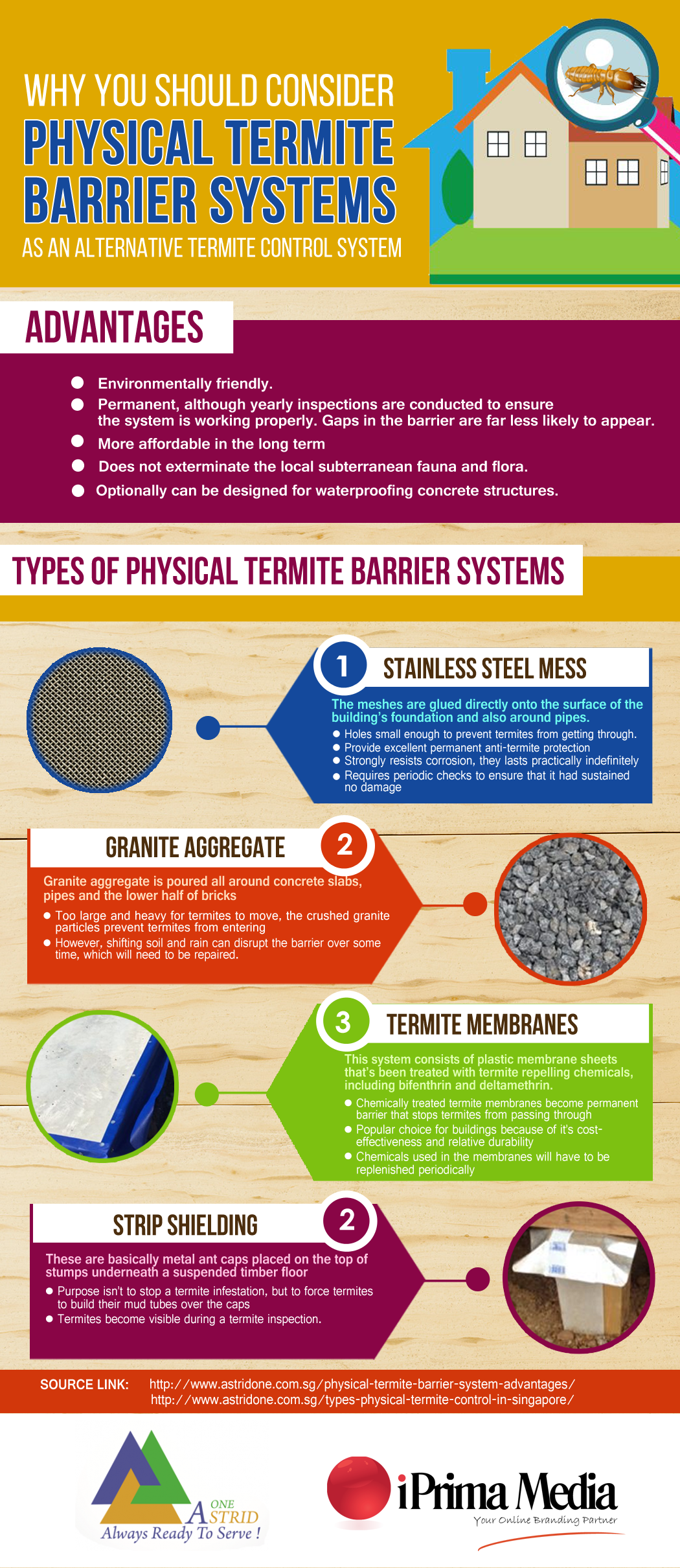 Physical Termite Barrier Systems Termite Control In Singapore