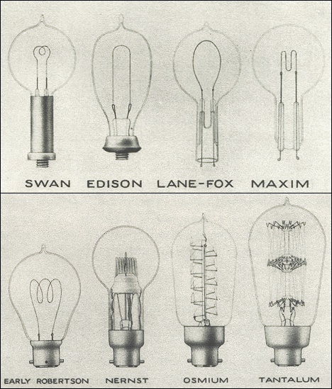 Edison Light Bulb Story