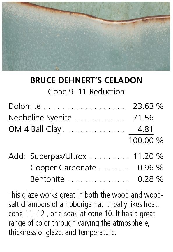 Terra Sigillata In Wood Fire Ceramic Arts Network Ceramic Glaze Recipes Ceramic Art Glazes For Pottery